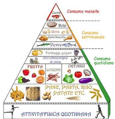 piramidekeys